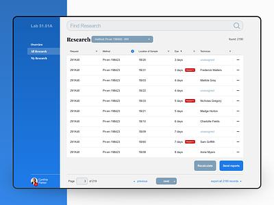 Laboratory Information Management System data web lab interface ui