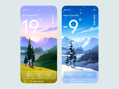 Weather forecast - Mobile App Deisign weather widget weather app snow mobile mobile ui illustrator motion design mobile design ui weather forecast weather motion illustration animation mobile app design mobile app