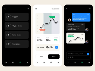 Invest - Design for Mobile App clean dashboard ux design ui design ux ui animation motion financial app cryptocurrency crypto invest investment app mobile design mobile app mobile