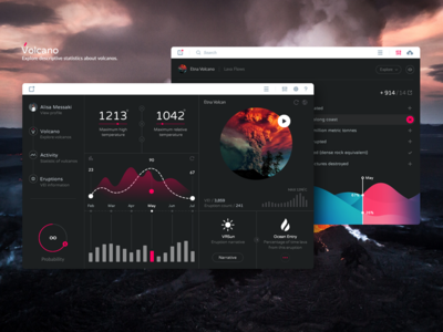 Volcano - Dashboard  lava clean app web flat red dashboard black dark volcano graph