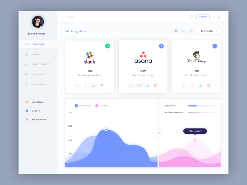 Dashboard. Integration.