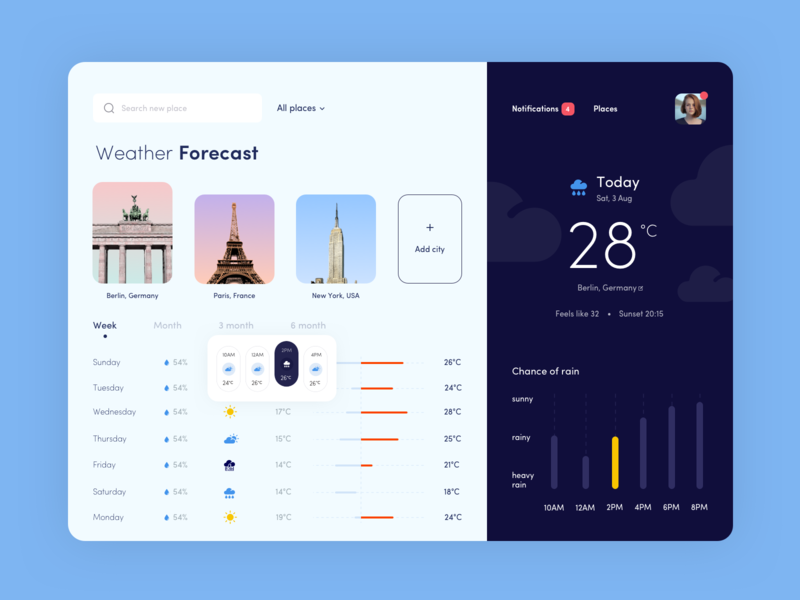 Dashboard - Weather App dashboad page app website minimal design ux ui colors clean