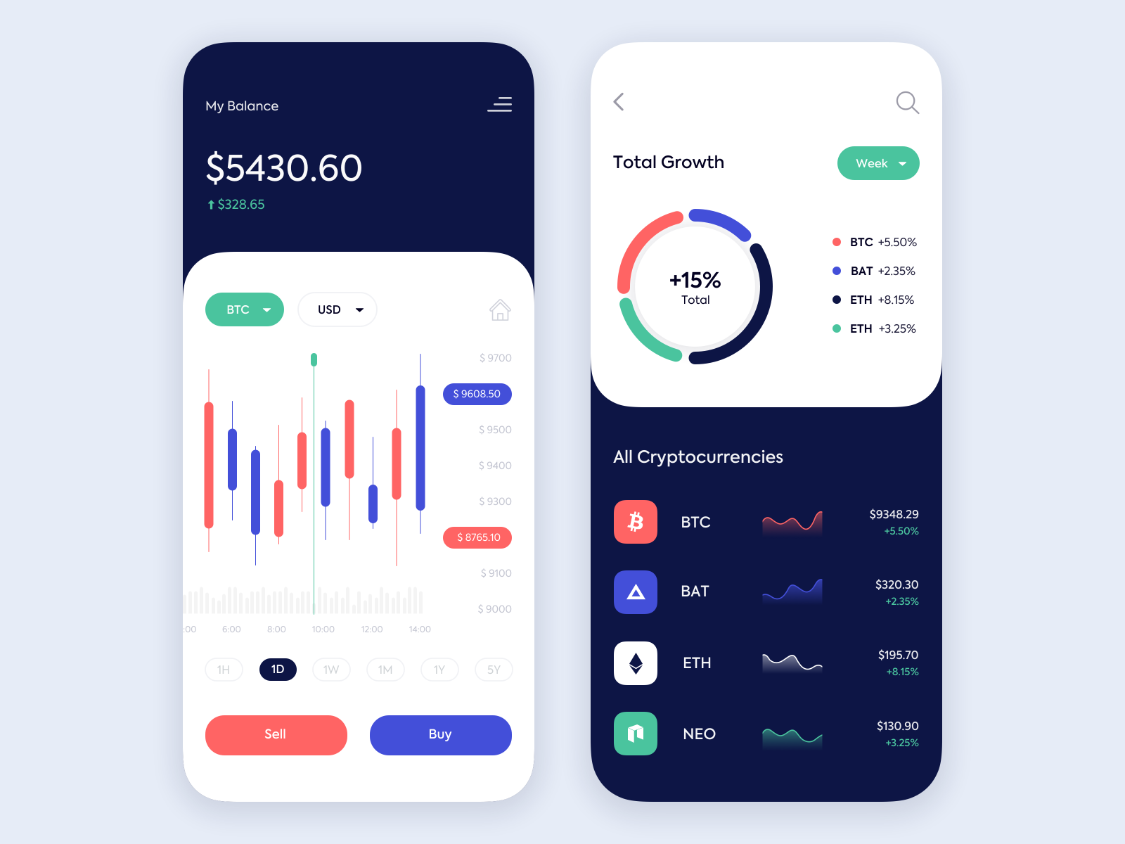 best cryptocurrency trading app track prices