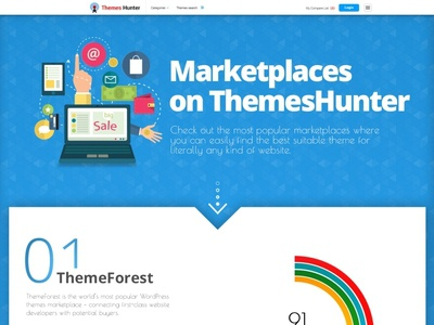 ThemesHunter - Marketplaces Landing Page