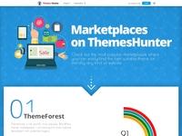 ThemesHunter - Marketplaces Landing Page