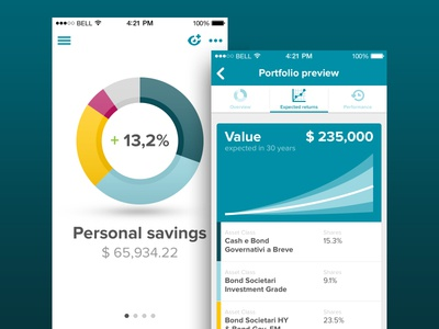 MoneyFarm iOS App 2015 moneyfarm finance fintech chart data donut money list graph numbers