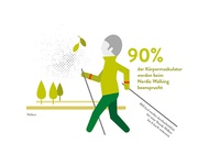 Stay active - nordic walking