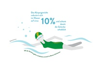 Stay active - swimming