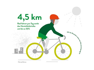 Stay active - cycling