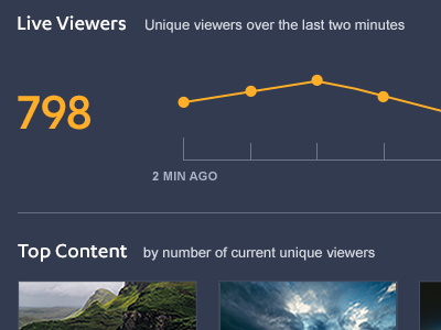 """Realtime Analytics — """"Right Now"""" geo realtime analytics dashboard video"""
