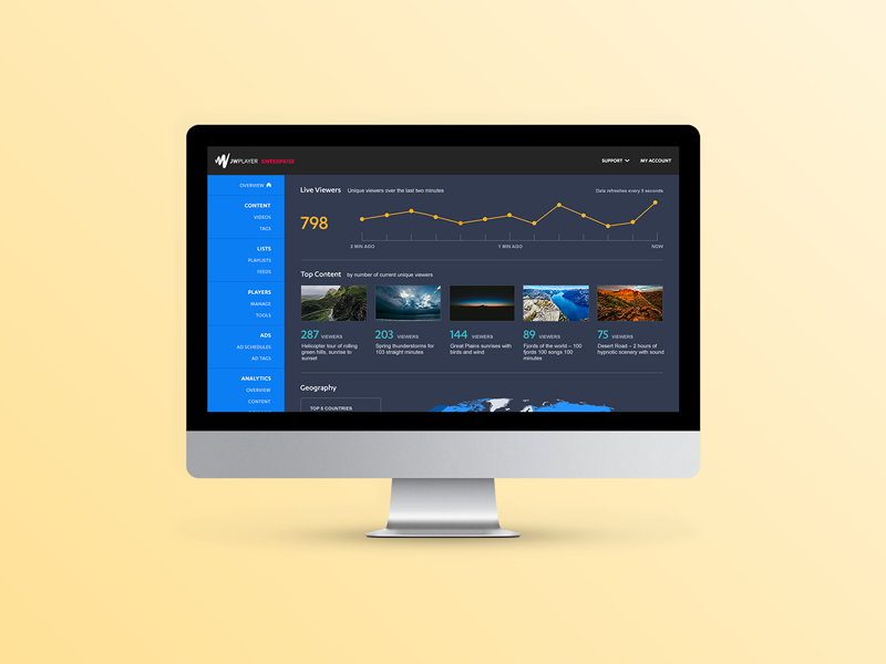 Right Now Dashboard for JW Player Analytics