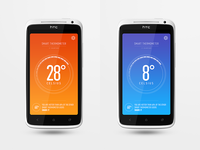 Smart Thermometer