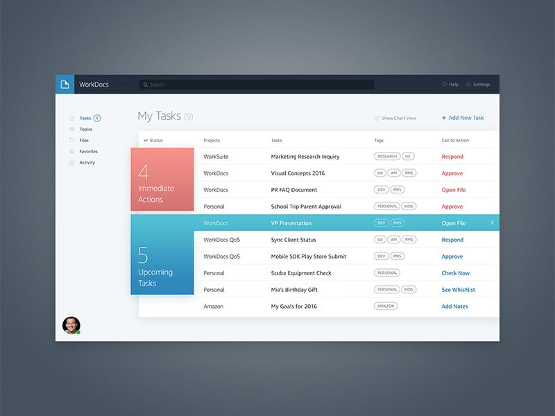 WorkDocs / Light UI workmail workdocs aws application enterprise amazon