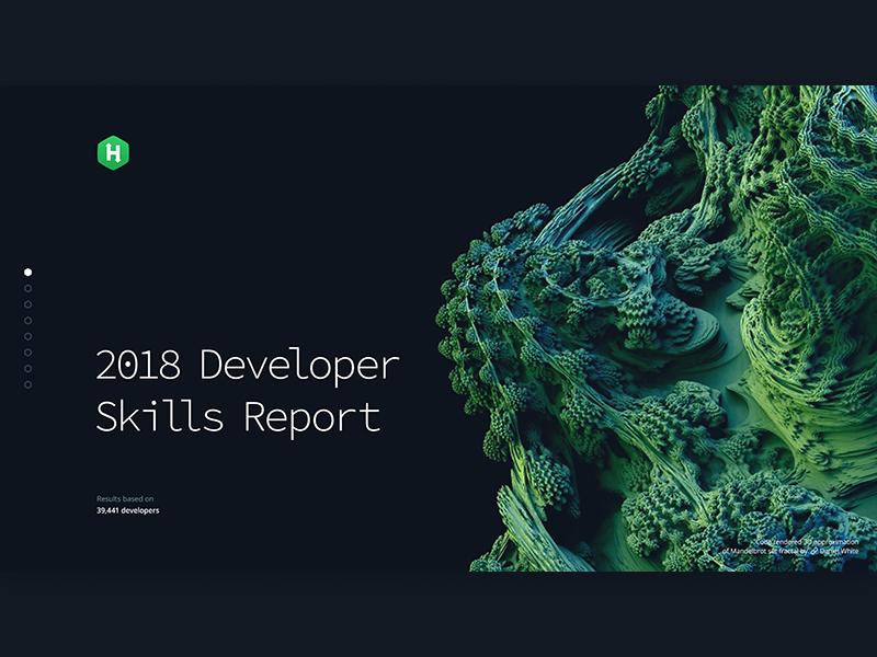 Hackerrank Developer Skill Report 01 report developers community hackerrank