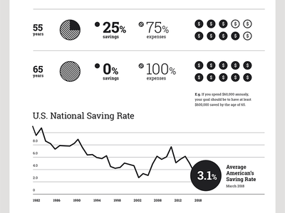 How much should you save? finance data infographic