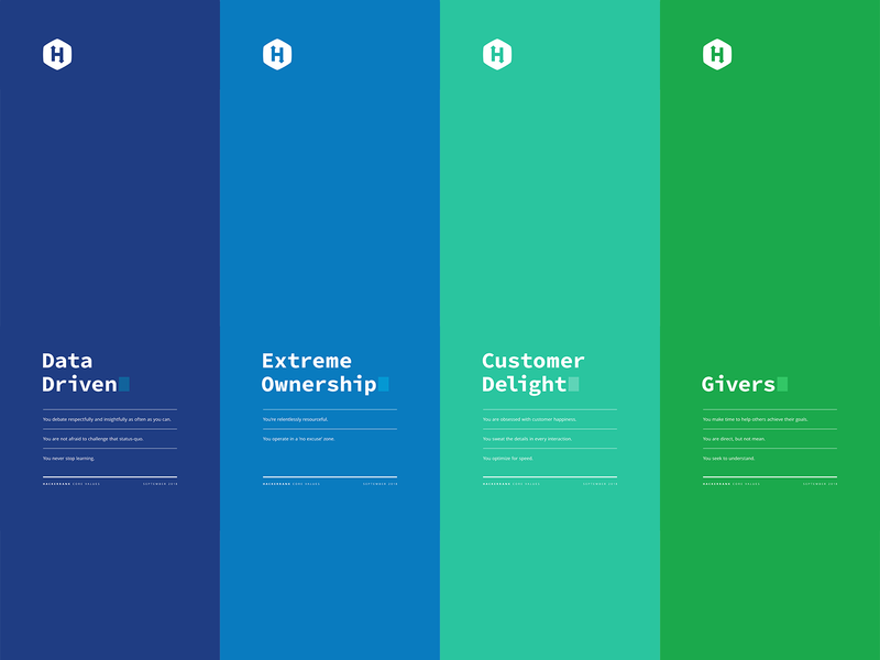 Hackerrank / Core Values Poster Prints by musho for Ramotion