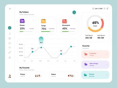 Dashboard Design uxui uiux ui admin dashboard admin web desktop app dashboard design dashboard app dashboard ui dashboad