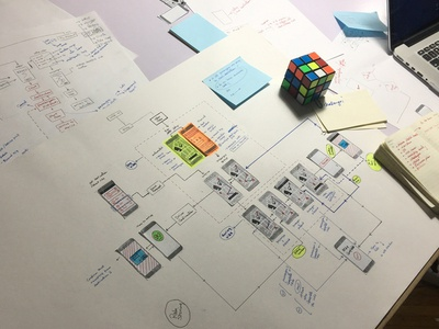 UX Workshop Activities for a new RideSharing App