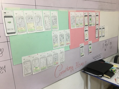 UX Workshop Activities for a new RideSharing App in Europe