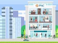 PNC Tutorial Video Artwork
