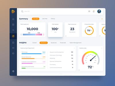 HR Metrics Dashboard [Light] ux ui dataviz dashboad chart app analytics analysis