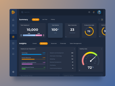 HR Metrics Dashboard [Dark] ux chart dark ui dataviz dashboad analytics app analysis