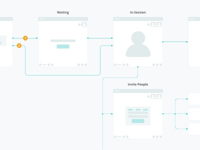 User Flow web app app ux user flow flow experience user