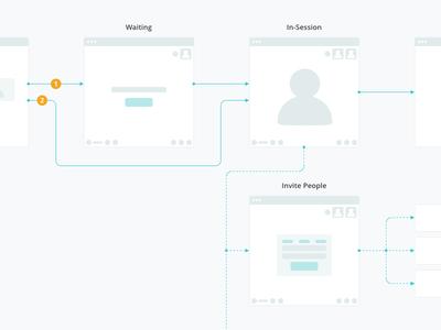 User Flow web app app ux user flow flow experience user
