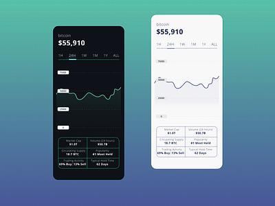 Analytics Chart bitcoin wallet crypto bitcoin analytics chart design chart ui app design design daily ui dailyuichallenge dailyui daily 100 challenge