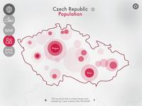 Czech Republic Population