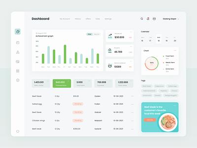 Restaurant Management Dashboard zaid dayari panel webapp ui statistic status food restaurant app dashboard
