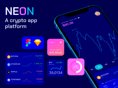 Neon UI Kit figma dark finance app widgets iphone template uikits banking finances crypto bitcoin finance wallet 3d app ios uikit interface ux ui
