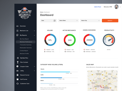 Admin Dashboard - White background