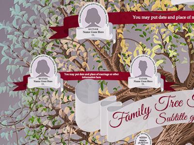 Family Tree Template tutorial photoshop relatives family history records template genealogy history grandparents family tree ancestry