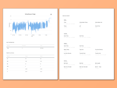 BrewManager - Printed Reports, Web App (HTML, CSS) prototype front-end development html css html web app report print