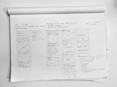 """Wireframes — """"Basic Listicle"""" (News Media) app mobile mobile product interface design mobile web mobile app sketches sketch drawing wireframing news media news app newsfeed wireframes"""