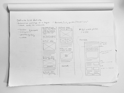 """Wireframes — """"Definite List Article"""" (News Media) app mobile mobile product interface design mobile web mobile app sketch sketches drawing wire framing news media news app"""