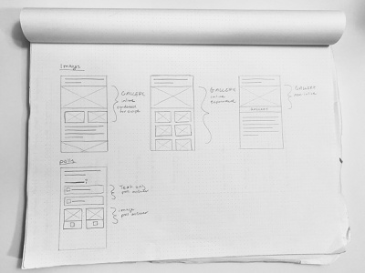 """Wireframes — """"Image and Gallery Layout"""" (News Media) app mobile mobile product interface design mobile web mobile app sketch sketches drawing wire framing news media news app"""