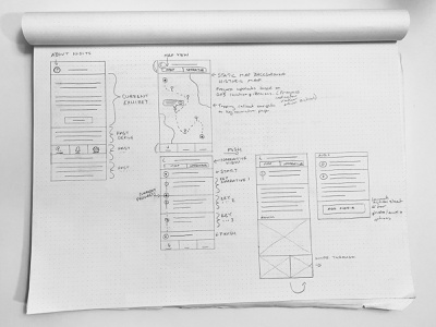 """Wireframes — """"Narratives in Space+Time Society"""" (Mobile App) app mobile mobile product interface design mobile web mobile app sketch sketches drawing wire framing"""
