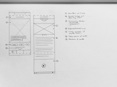 "Wireframes — ""Run HFX"" (Mobile Web App) running app fitness app mobile mobile product interface design mobile web mobile app sketch sketches drawing wire framing"
