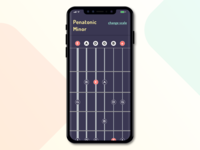 SmartFret – Scale Details