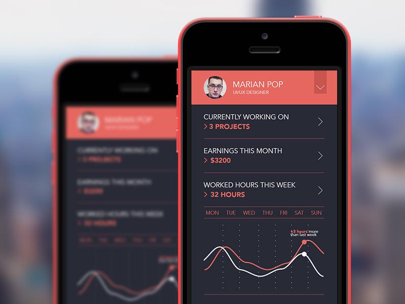 iPhone App / Home Screen