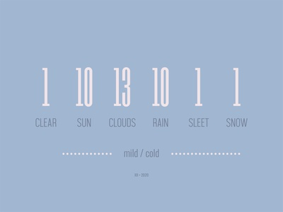 Weather in December 2020 numbers calendar blue pink typography infographic weather