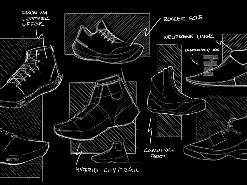 Footwear Ideations footwear design footwear illustration digital illustration drawing fun procreate ipad sketching minimal design