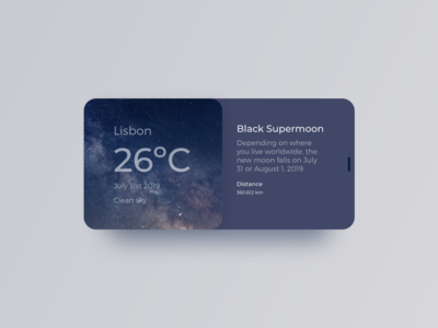 Weather Widget designs, themes, templates and downloadable graphic