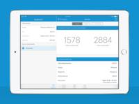 Geekbench 4 for iPad