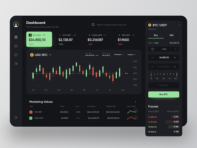Cryptocurrency Dashboard Exploration 🤑 crypto wallet button neon green darkmode trade trading dogecoin bitcoin ethereum investment app cryptocurrency app cryptocurrency crypto app crypto bitcoins dashboard clean ux ui