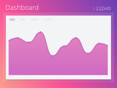 dashboard made with Adobe XD