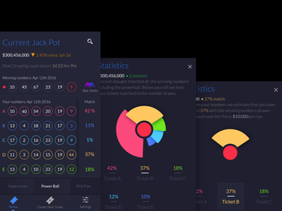 Chance Lottery App 🔥 🎉 numbers stats graphs ui charts native react ios