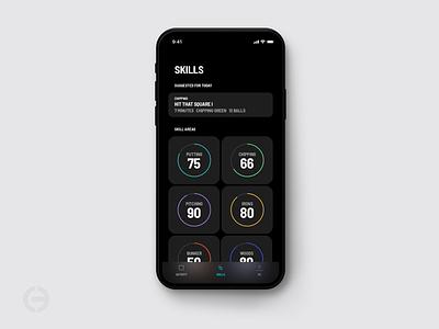 CORE Golf - Skills Tab sports app branding golf
